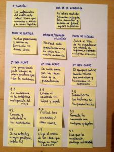 Estructura de presentación